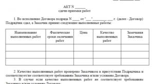 Акт о приемке выполненных работ с замечаниями