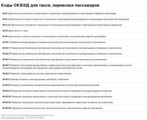 Коды Оквэд Для Ип Такси 2020