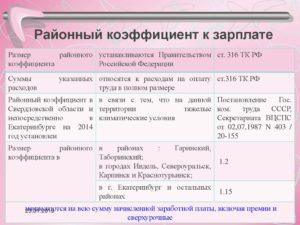 Омск Районный Коэффициент Местный И Федеральный
