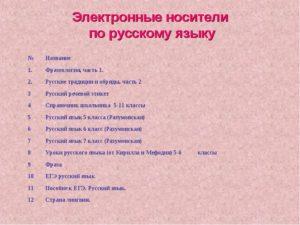 Экзамен на носителя русского языка какие вопросы