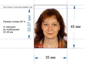 Сколько фотографий нужно на паспорт