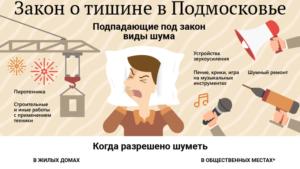 Шумные Работы В Новостройке Время Работ