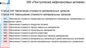 Кэк 340 Расшифровка В Бюджете 2020