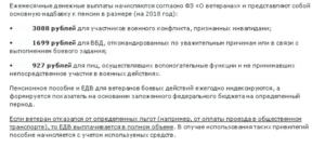 Получают Ли Пенсию Участники Боевых Действий В Чечне
