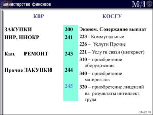 Квр Косгу Выплаты Сокращение 2020
