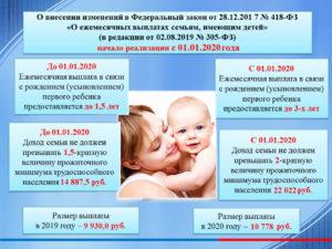 Какие Выплаты Положены При Рождении Первого Ребенка В 2020 Спб