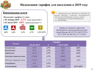 Калькулятор Жкх Московская Область 2020