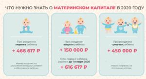 Пособие На Третьего Ребенка Неработающей Маме 2020