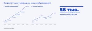 Статистика эмиграции из россии 2020