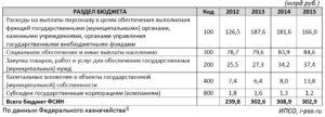 Как Оплачивается Страховка Сотрудникам Фсин 2020 Год