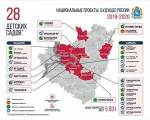 Количество Детей В России На 2020 Год