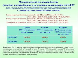 Пенсия По Инвалидности 3 Группа В Волгограде