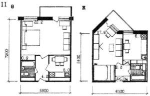 Минимально необходимая площадь для проживания в жилых домах