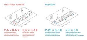 Гост на количество парковочных мест во дворе