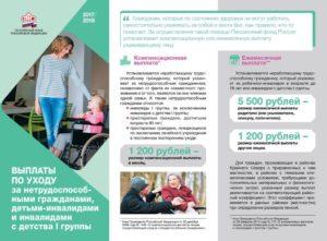 Повышение Пособия По Уходу За Ребенком Инвалидом Последние Новости