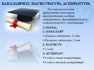 Чем отличается бакалавриат от магистратуры и аспирантуры