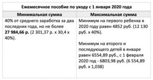 Какие Пособие Выплачивается После Рождения Ребенка В 2020 Году В Дагестане На Третьего Ребенка