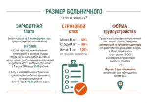 Как Оплачивается Больничный Лист При Прерывании Трудового Стажа В 2020 Году