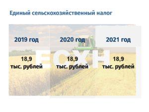 Ндфл в 2020 сколько