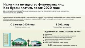 Две квартиры в собственности налог на имущество в 2020 году
