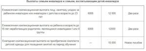 Пособия Детям Инвалидам В 2020 Году В Москве