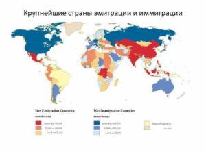 Страны с преобладанием эмиграции и иммиграции
