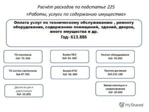 225 косгу поставка товара для ремонта системы