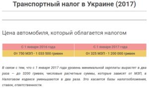 Необлагаемая сумма при продаже квартиры 2020