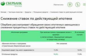 Можно ли снизить процентную ставку по кредиту в сбербанке в 2020г