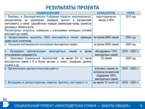 Налоговые льготы многодетным семьям в краснодарском крае в2020