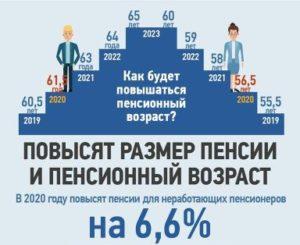 Неработающий пенсионер устроился на работу что будет с пенсией 2020