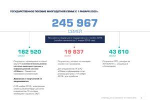 Льготы И Пособия Многодетным 2020 Семьям В Ростовской Области