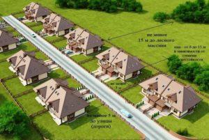 Нормы строительства дома на дачном участке в 2020 году