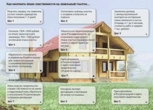 Могут ли заставить снести незарегистрированный дом в снт