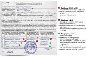 Кбк Штраф В Пфр Сзв М 2020