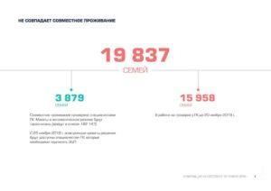 Льготы Многодетным Семьям В Кемеровской Области В 2020