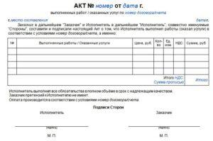 Акт выполненных работ срок выставления