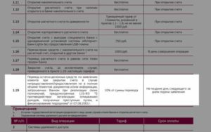 Лимит Снятия Наличных Ип С Расчетного Счета В Месяц 2020