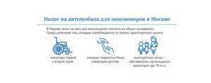 Льготы По Транспортному Налогу Пенсионерам В Санктпетербурге В 2020 Году