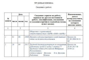 Трудовой кодекс рк 2020 увольнение по собственному желанию