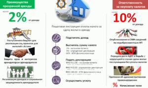Налог при продаже квартиры если сдавали в аренду