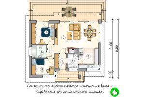 Минимальная площадь для регистрации жилого дома