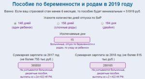 Калькулятор Декретный Отпуск В 2020 Году Новый Закон Выплаты