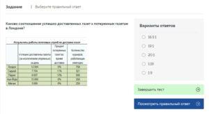 Числовые тесты при приеме на работу в пятерочку с ответами