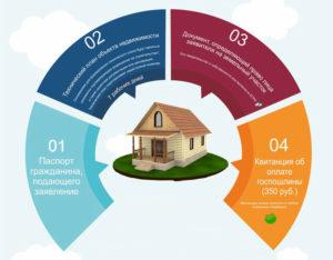 Как Зарегистрировать Недостроенный Дом В Снт В 2020
