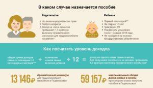 Как Считать Путинские Выплаты На Третьего Ребёнка В Башкирии
