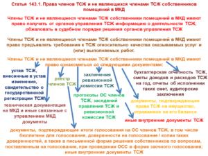 Закон о тсж в последней редакции 2020
