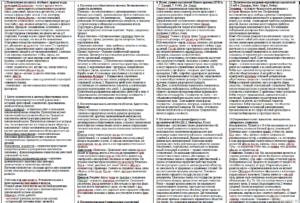 Перечень Типовых Вопросов Для Проверки Теоретических Знаний 2020 Год