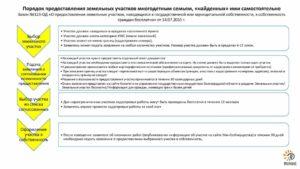 Порядок Оформления Денежных Средств За Земельный Участок У Многодетной Семьи В 2020 Году В Калининградской Области Сроки Оформления