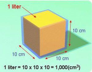 Один Куб Воды Сколько Литров